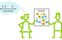 ThoughtForm_hone your story